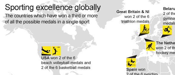 bbc_in_numbers_big_sports2