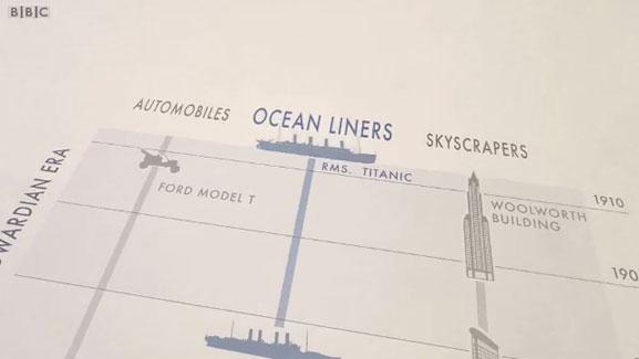 bbc_titanic