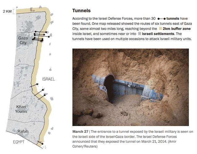 wapo-gaza-tunnel