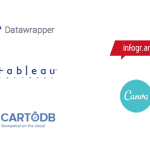 logos of datawrapper, tableau, cartoDB, infogr.am and canva