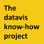 The data visualisation know-how project